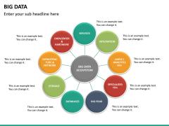 Big data PPT slide 29