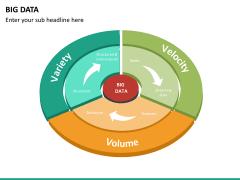 Big data PPT slide 20