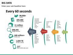 Big data PPT slide 23