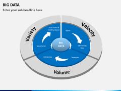 Big data PPT slide 2