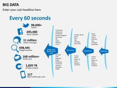 Big data PPT slide 5