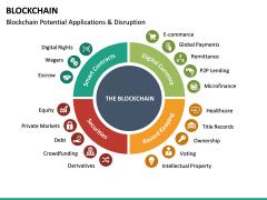 Blockchain PPT slide 22
