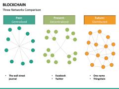 Blockchain PPT slide 32