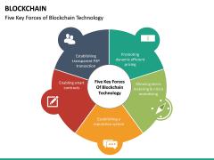 Blockchain PPT slide 36