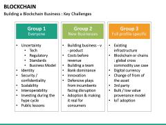 Blockchain PPT slide 38