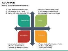 Blockchain PPT slide 41