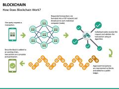 Blockchain PPT slide 26