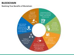 Blockchain PPT slide 29