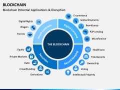 Blockchain PPT slide 1