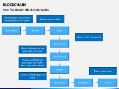 Blockchain PPT slide 12