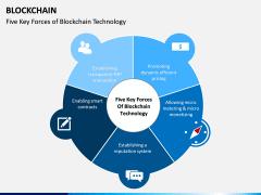 Blockchain PPT slide 15