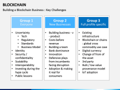 Blockchain PPT slide 17