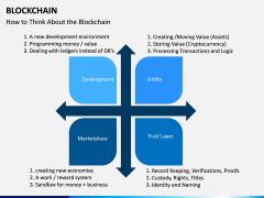 Blockchain PPT slide 20
