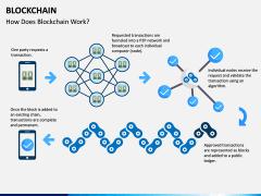 Blockchain PPT slide 5