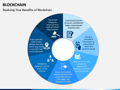 Blockchain PPT slide 8