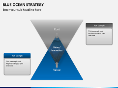 Blue ocean strategy PPT slide 7