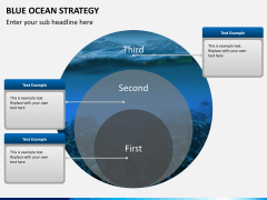 Blue ocean strategy PPT slide 9