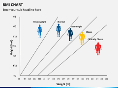 BMI chart PPT slide 3