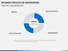 Business process re-engineering PPT slide 1