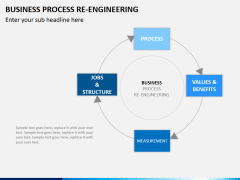 Business process re-engineering PPT slide 3