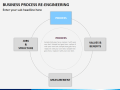 Business process re-engineering PPT slide 4
