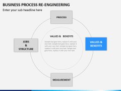 Business process re-engineering PPT slide 5