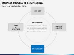 Business process re-engineering PPT slide 6