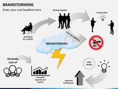 Brainstorming PPT slide 1
