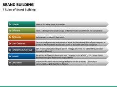 Brand Building PPT slide 33