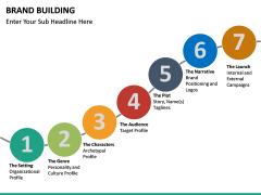 Brand Building PPT slide 35