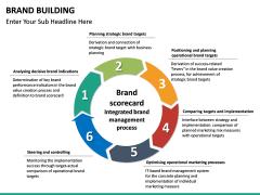 Brand Building PPT slide 37