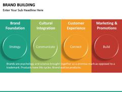Brand Building PPT slide 40