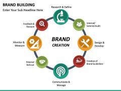 Brand Building PPT slide 23