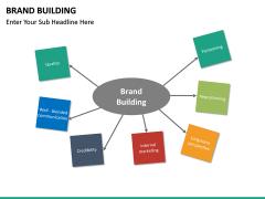 Brand Building PPT slide 24