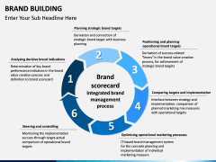 Brand Building PPT slide 17