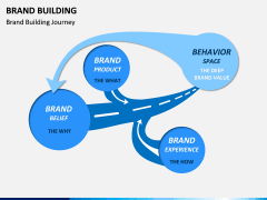 Brand Building PPT slide 2