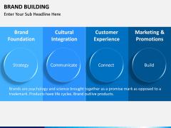 Brand Building PPT slide 20