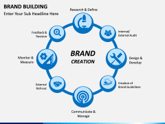 Brand Building PPT slide 3