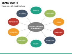 Brand equity PPT slide 26