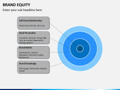 Brand equity PPT slide 1