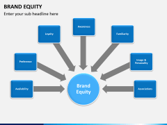 Brand equity PPT slide 11