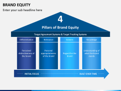 Brand equity PPT slide 2
