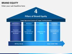Brand equity PPT slide 2