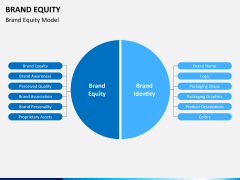 Brand equity PPT slide 5