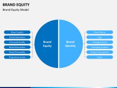 Brand equity PPT slide 5