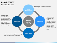 Brand equity PPT slide 8