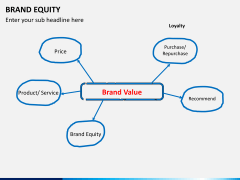 Brand equity PPT slide 9