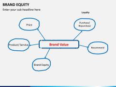 Brand equity PPT slide 9