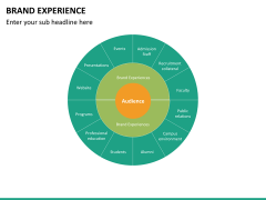 Brand experience PPT slide 27