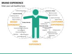 Brand experience PPT slide 19